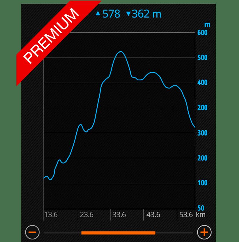 Page_Barometer_alti-premium-ribbon