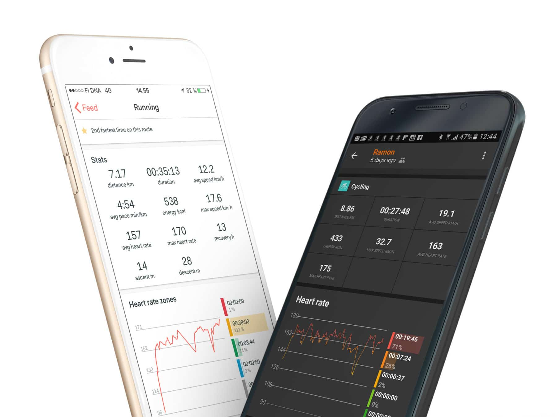 sports tracker s guide for runners how to train with a heart rate rh blog sports tracker com Fox Sports Tracker Nokia Tracking App