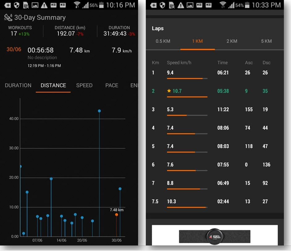 Check out how you compared agains previous workouts from Sports Tracker
