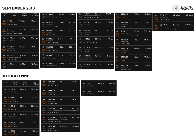 Sports Tracker diary