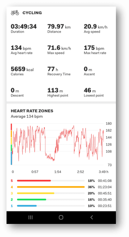 Sports Tracker tracking mountain biking
