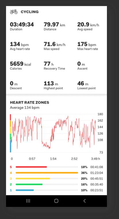 Sports Tracker tracking mountain biking